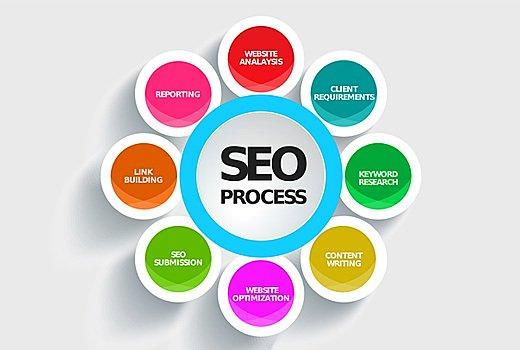 Курсы по seo оптимизации сайтов онлайн бесплатно