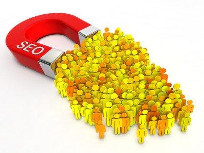 продвижение рекламы в яндексе, в директе, продвижение сайта контекстная реклама