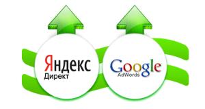 яндекс директ как пользоваться, яндекс директ что это такое и как пользоваться, google adwords как пользоваться